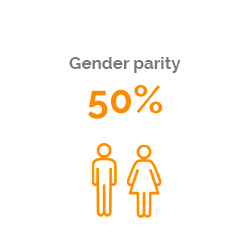 Gender parity : 50%